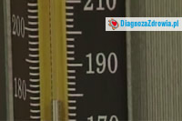 Cukrzyca typu 2przyczyny